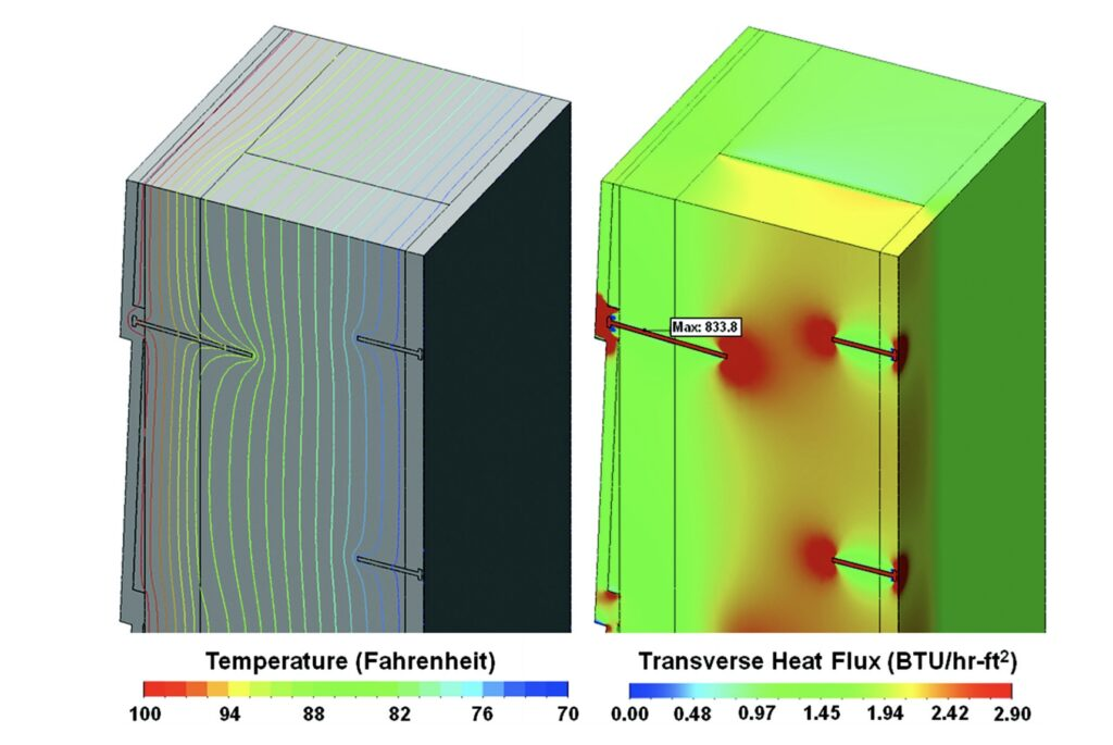 Thermal bridges created by screw or nail