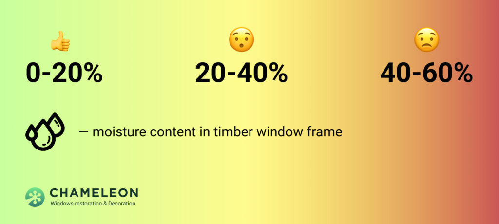 moisture content in timber window frame